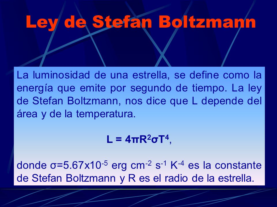 Ley de Stefan Boltzmann