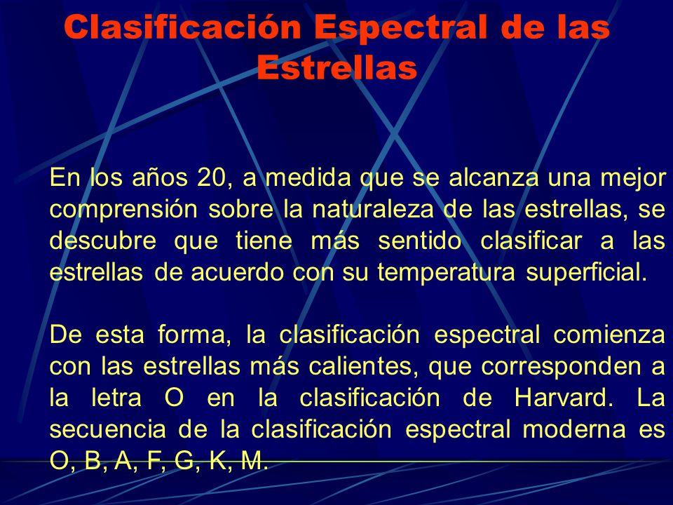 Clasificación Espectral de las Estrellas