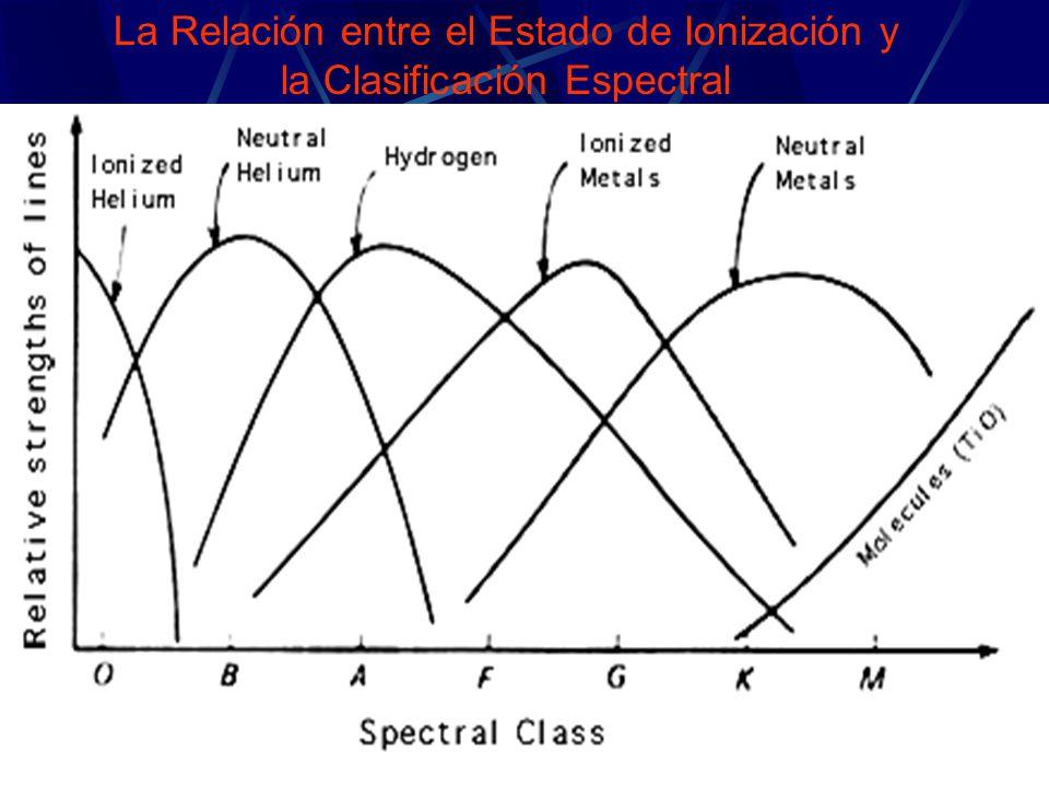 La Relación entre el Estado de Ionización y la Clasificación Espectral