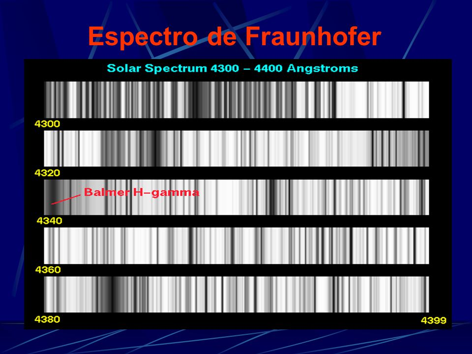 Espectro de Fraunhofer