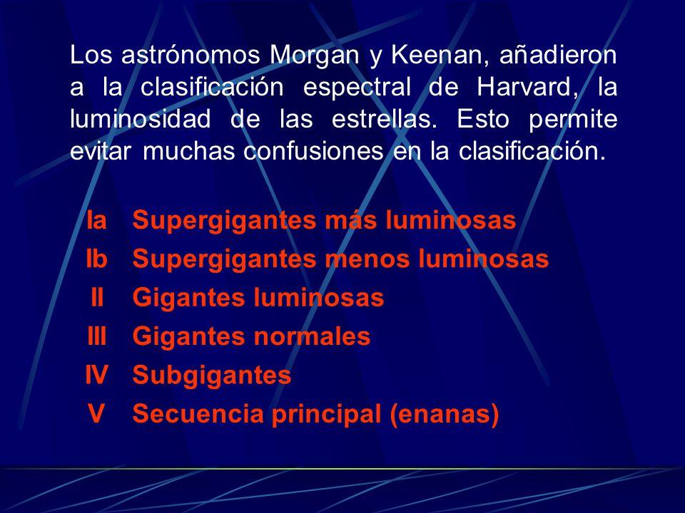 Los astrónomos Morgan y Keenan, añadieron a la clasificación espectral de Harvard, la luminosidad de las estrellas. Esto permite evitar muchas confusiones en la clasificación.