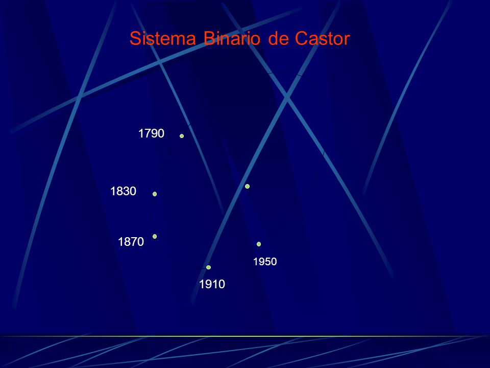 Sistema Binario de Castor