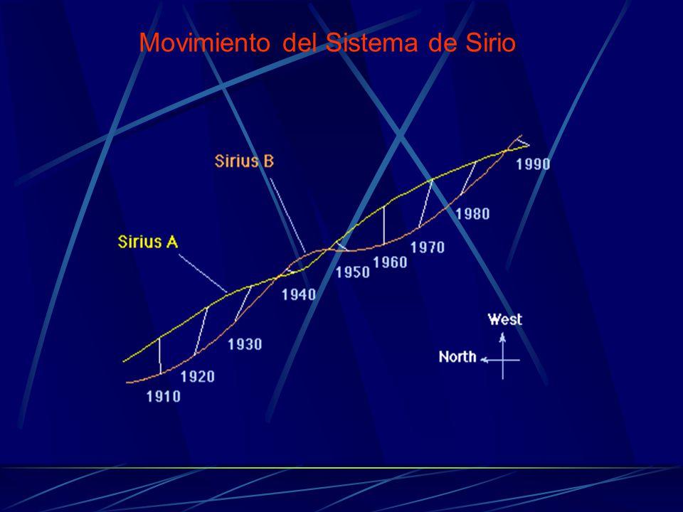 Movimiento del Sistema de Sirio