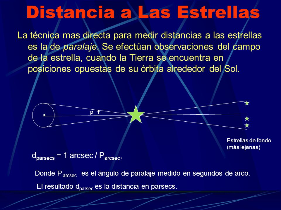 Distancia a Las Estrellas
