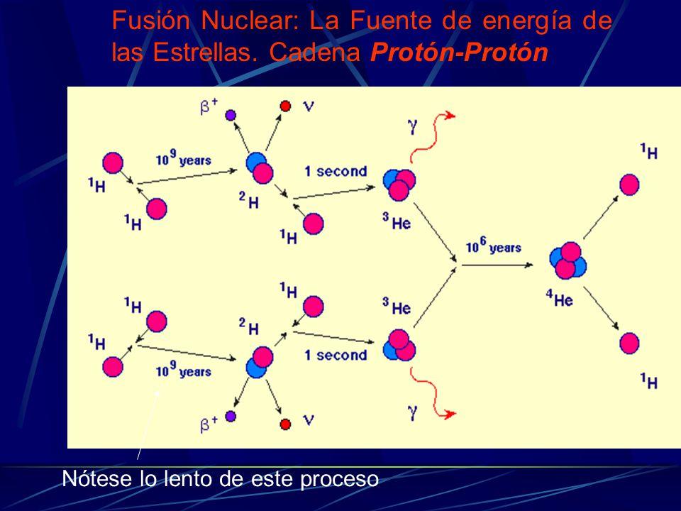 Fusión Nuclear: La Fuente de energía de las Estrellas