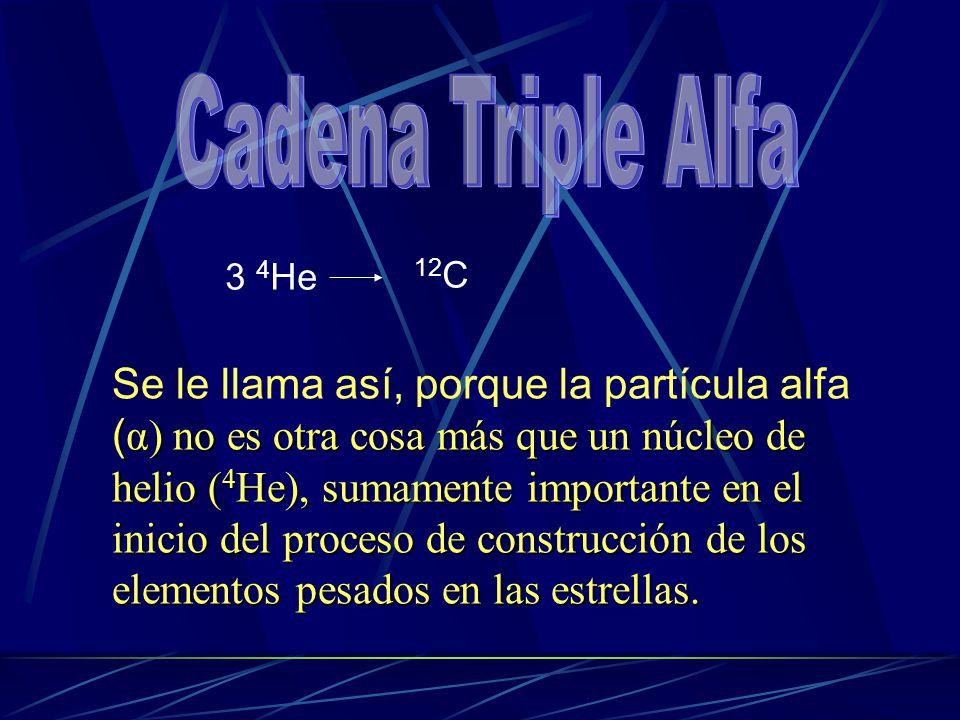 Cadena Triple Alfa 3 4He. 12C.