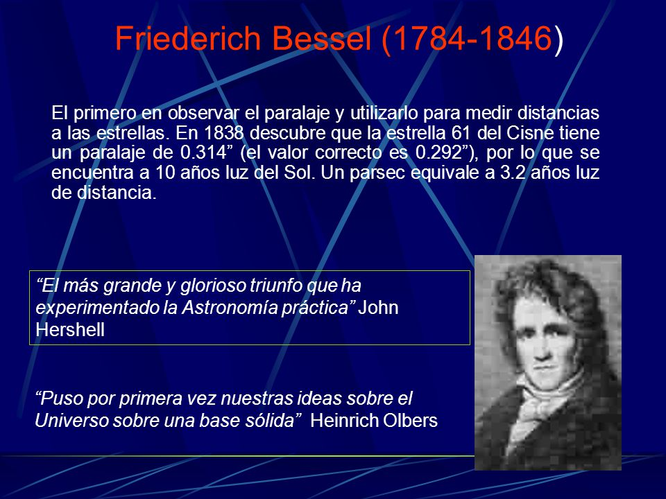 Friederich Bessel (1784-1846)