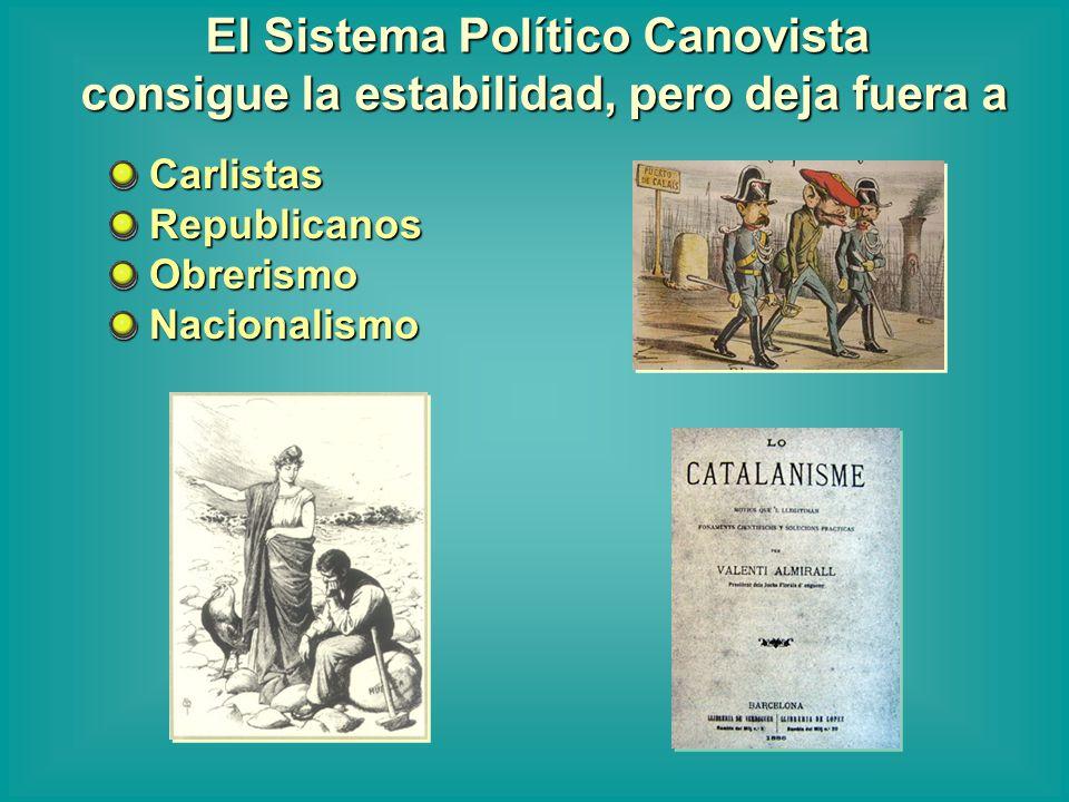 El Sistema Político Canovista