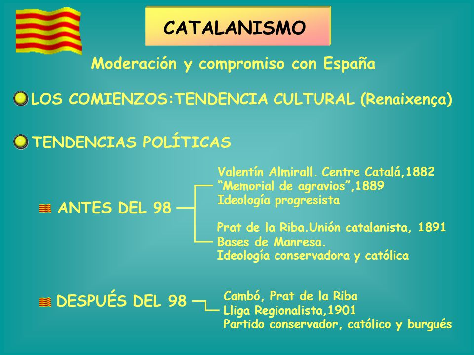 Moderación y compromiso con España