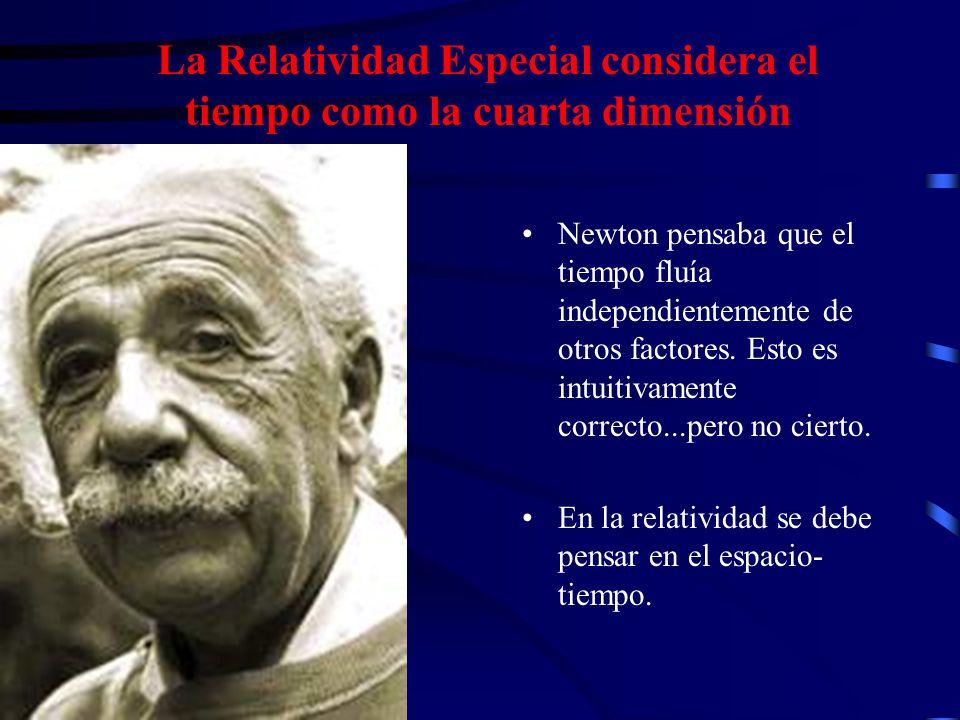 La Relatividad Especial considera el tiempo como la cuarta dimensión