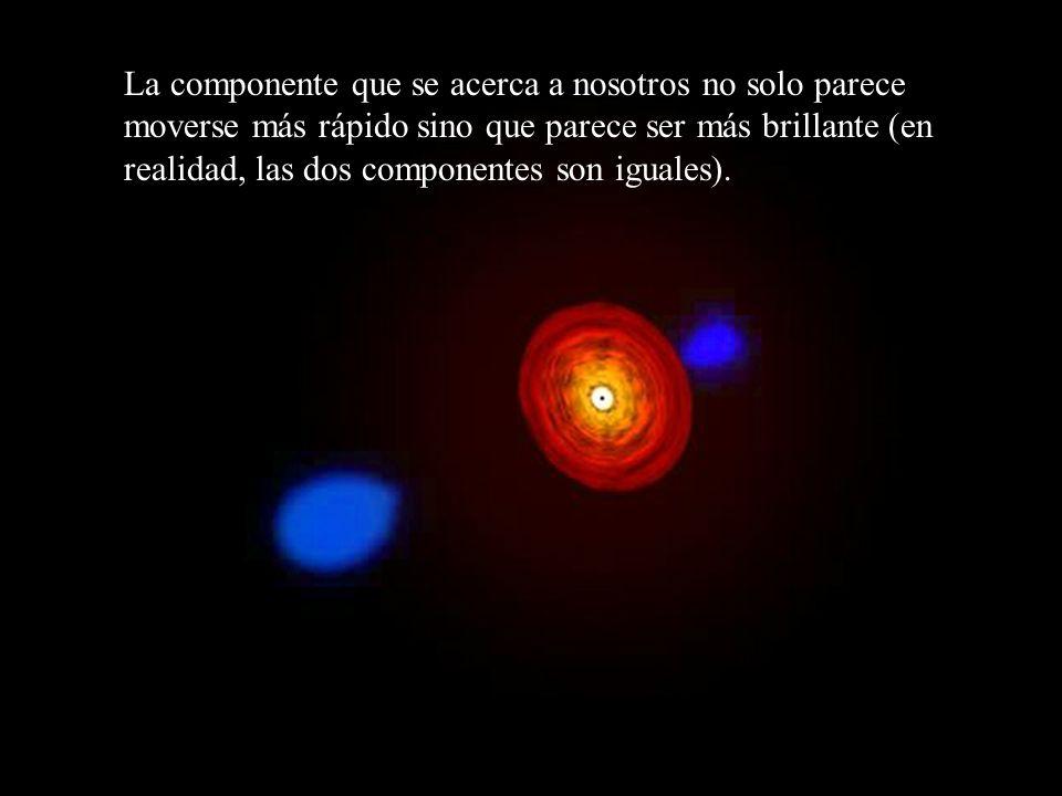 La componente que se acerca a nosotros no solo parece moverse más rápido sino que parece ser más brillante (en realidad, las dos componentes son iguales).