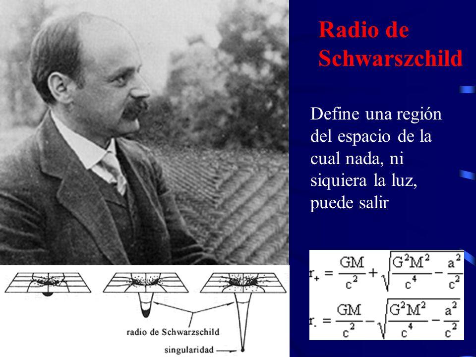 Radio de Schwarszchild
