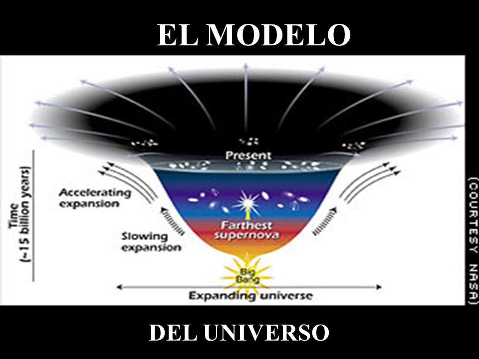 EL MODELO DEL UNIVERSO