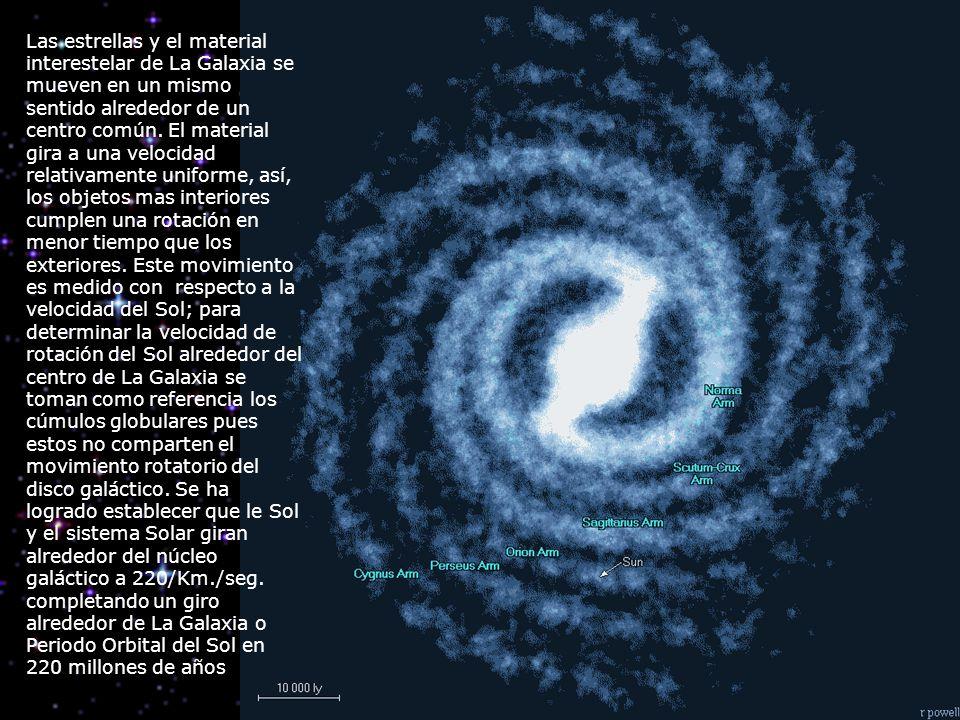 Las estrellas y el material interestelar de La Galaxia se mueven en un mismo sentido alrededor de un centro común.