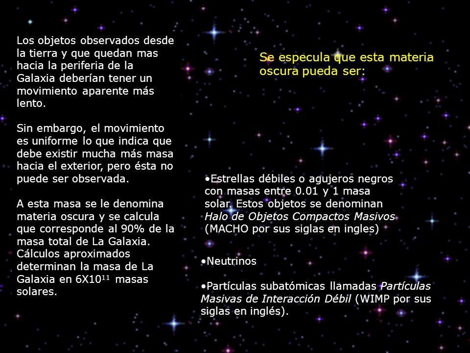 Se especula que esta materia oscura pueda ser: