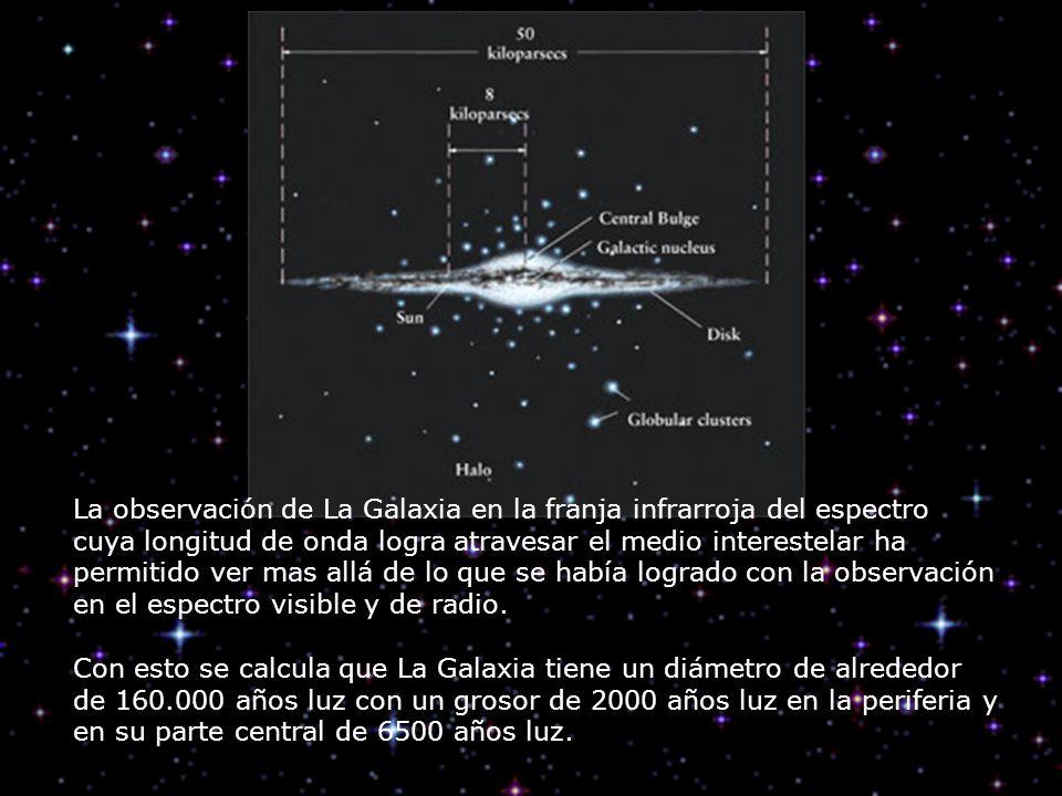 La observación de La Galaxia en la franja infrarroja del espectro cuya longitud de onda logra atravesar el medio interestelar ha permitido ver mas allá de lo que se había logrado con la observación en el espectro visible y de radio.