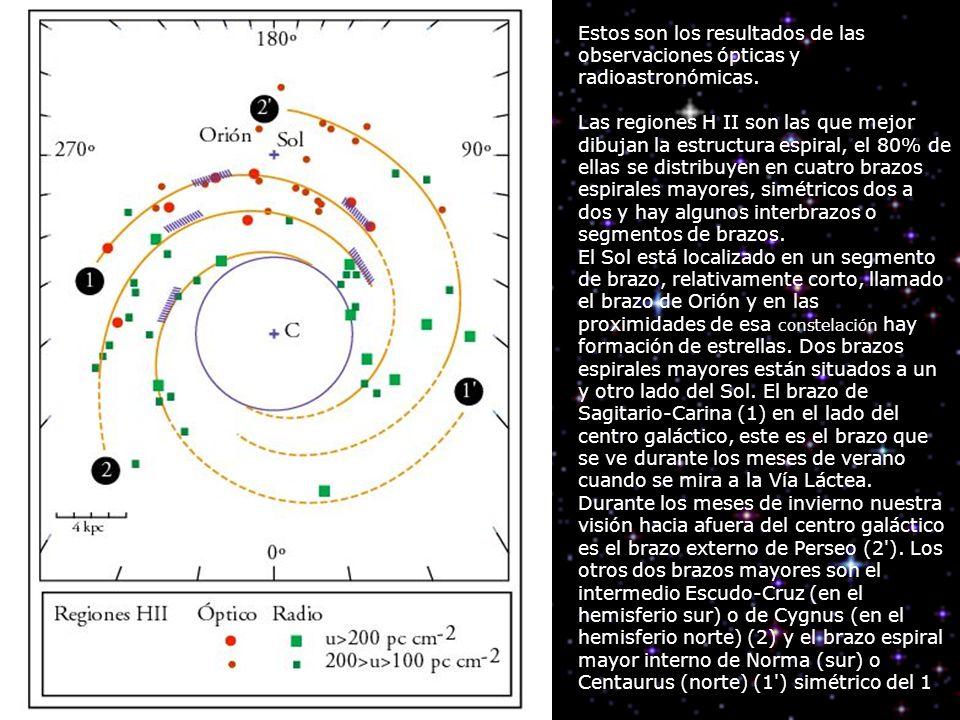 Estos son los resultados de las observaciones ópticas y radioastronómicas.