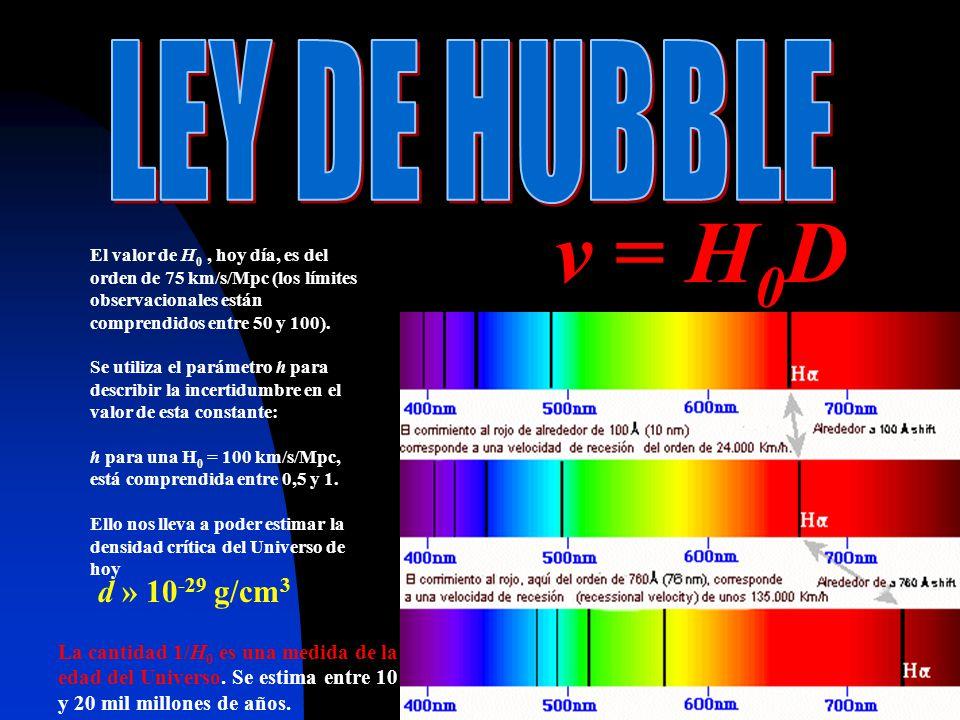 v = H0D LEY DE HUBBLE d » 10-29 g/cm3