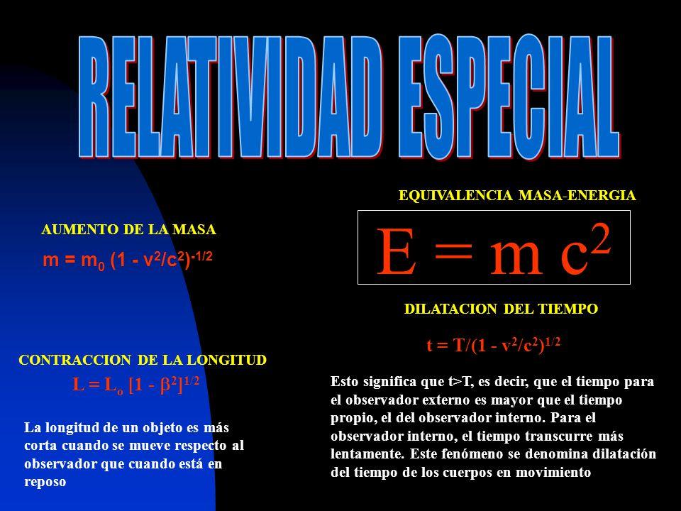 E = m c2 RELATIVIDAD ESPECIAL m = m0 (1 - v2/c2)-1/2