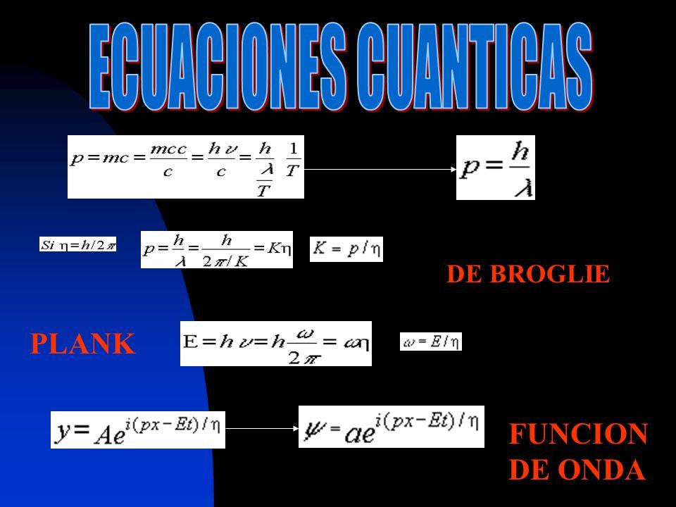 ECUACIONES CUANTICAS DE BROGLIE PLANK FUNCION DE ONDA