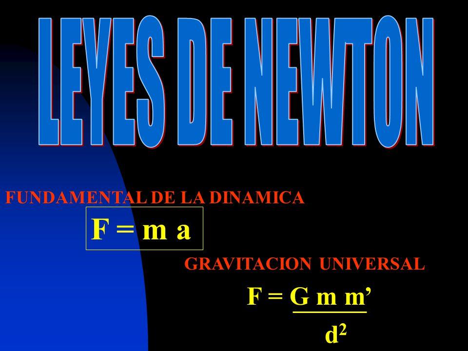 F = m a F = G m m' d2 LEYES DE NEWTON FUNDAMENTAL DE LA DINAMICA