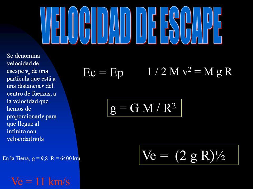 Ve = (2 g R)½ VELOCIDAD DE ESCAPE Ec = Ep g = G M / R2