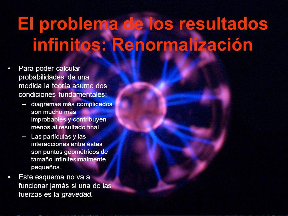 El problema de los resultados infinitos: Renormalización