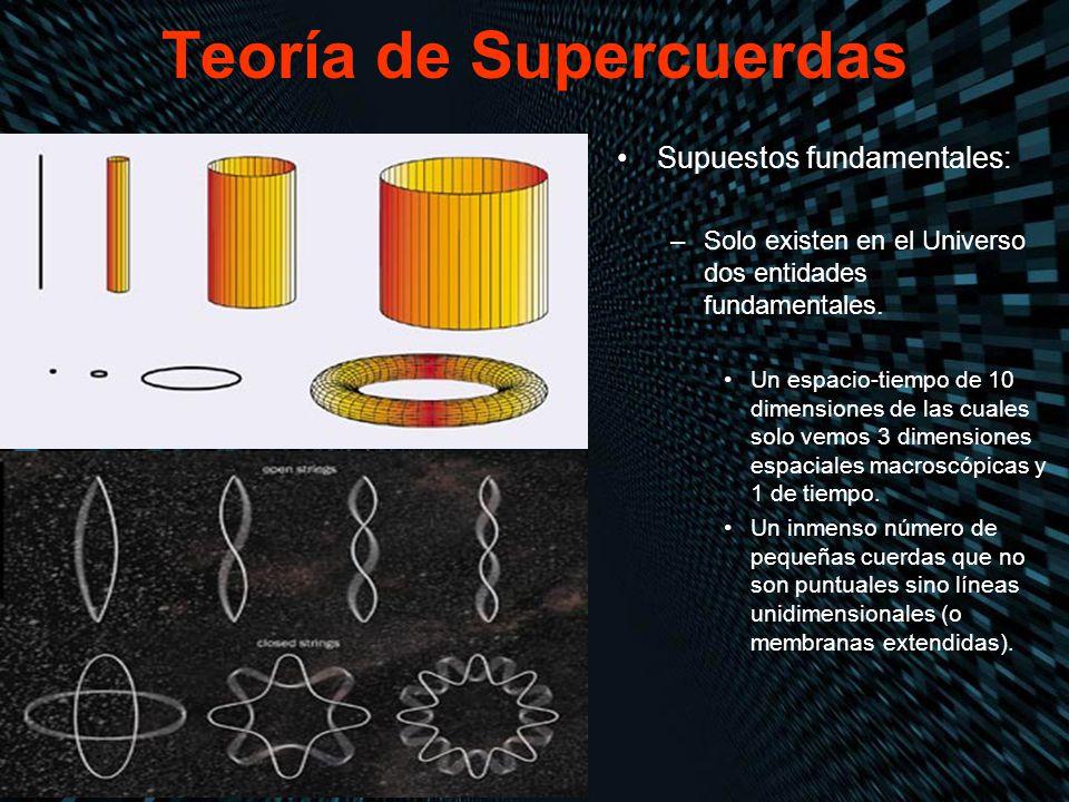 Teoría de Supercuerdas