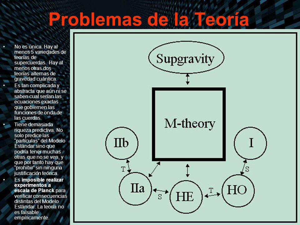 Problemas de la Teoría