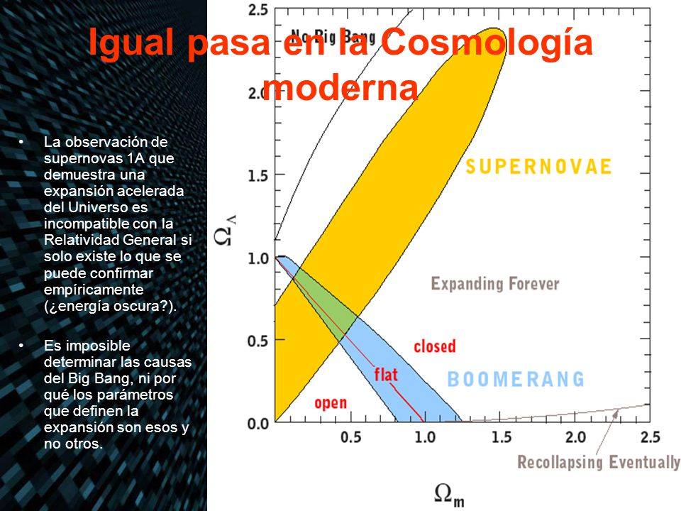 Igual pasa en la Cosmología moderna