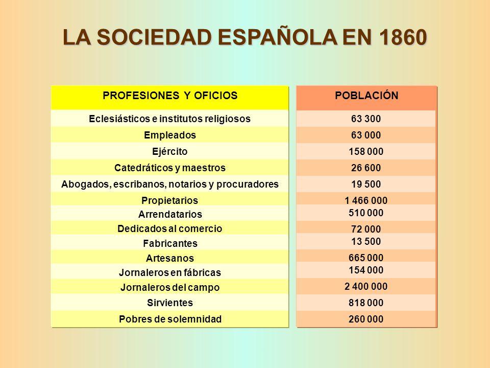 LA SOCIEDAD ESPAÑOLA EN 1860