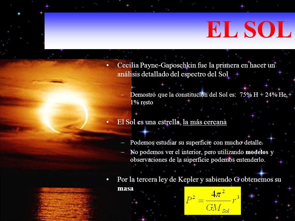 EL SOL Cecilia Payne-Gaposchkin fue la primera en hacer un análisis detallado del espectro del Sol.