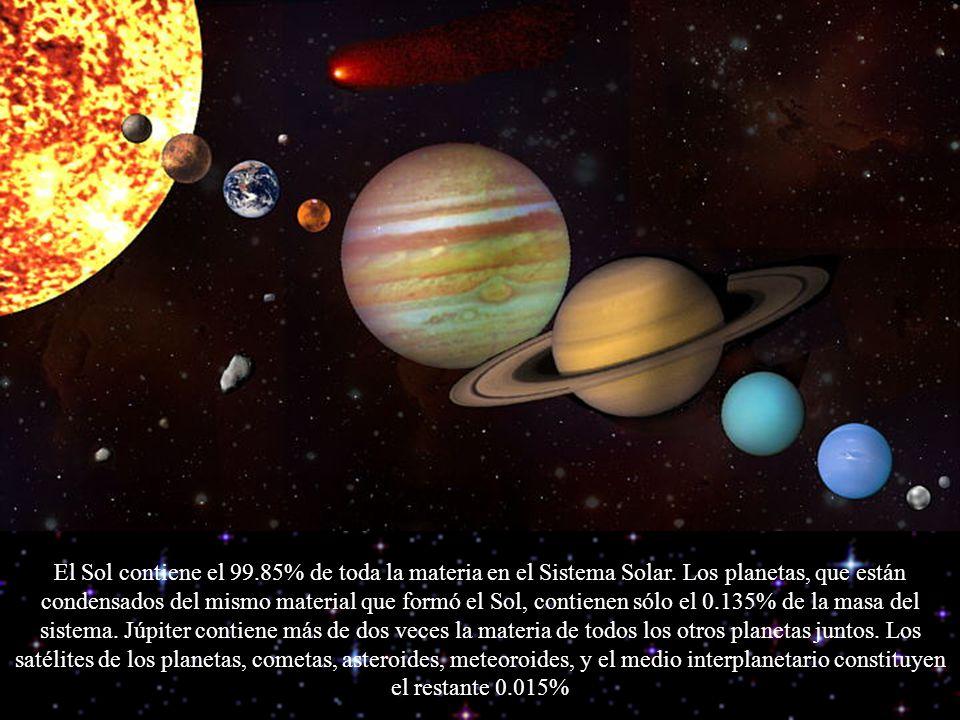 El Sol contiene el 99. 85% de toda la materia en el Sistema Solar