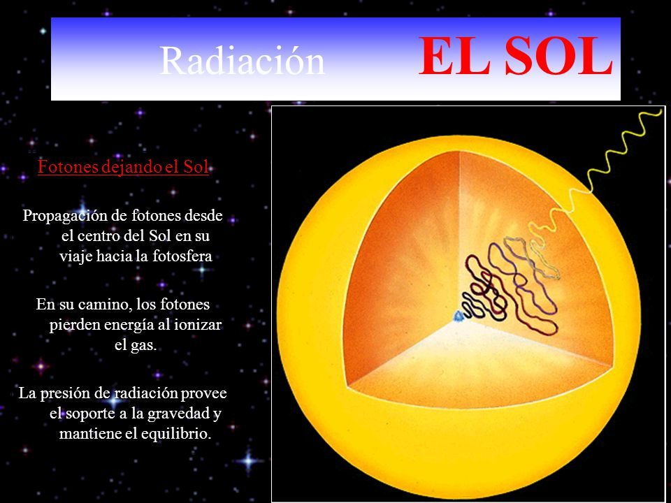 En su camino, los fotones pierden energía al ionizar el gas.