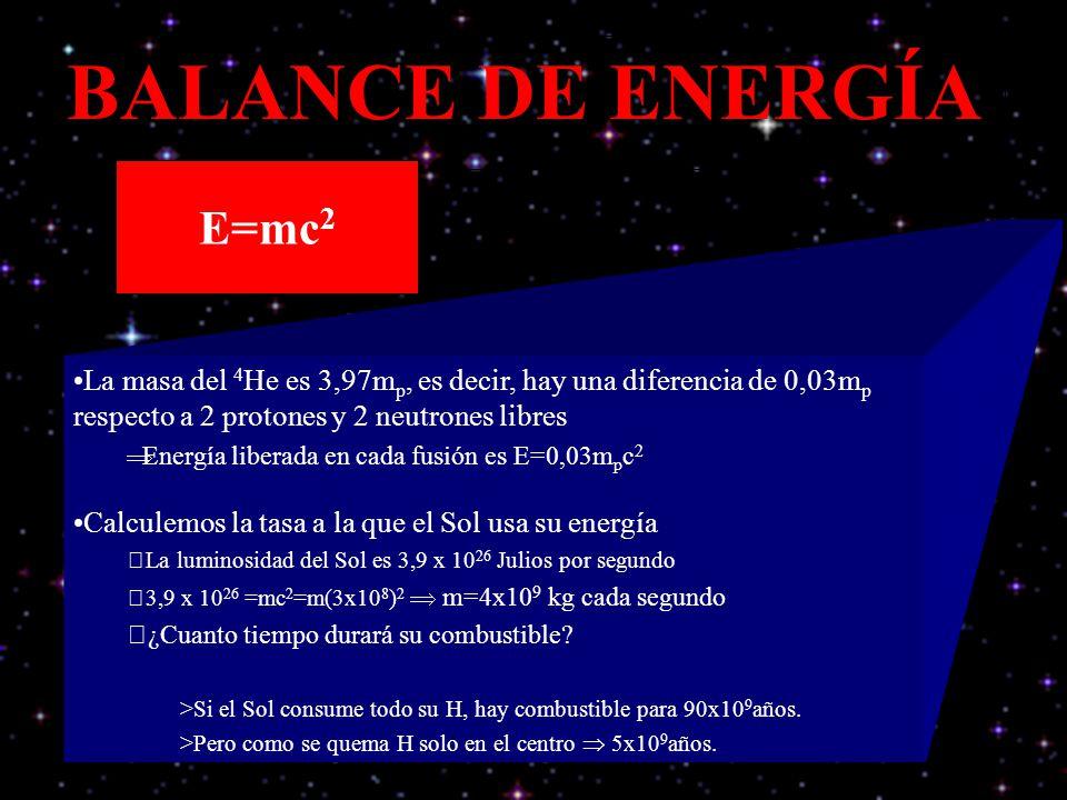 BALANCE DE ENERGÍA E=mc2