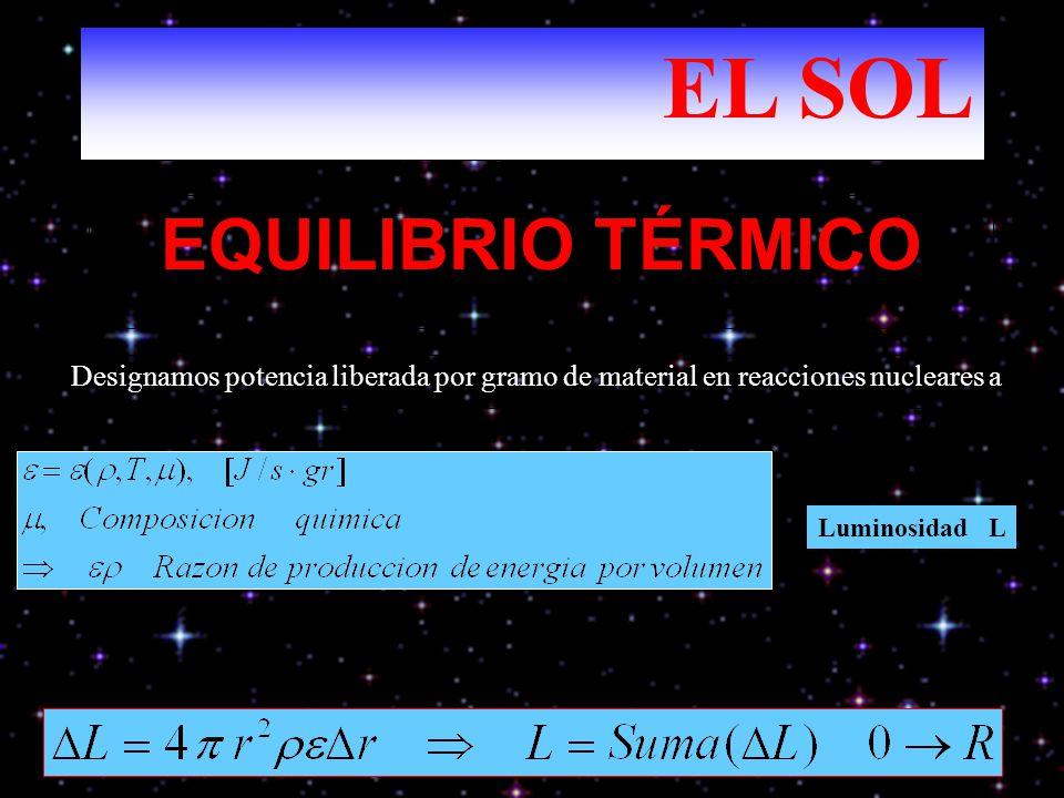 EQUILIBRIO TÉRMICO EL SOL