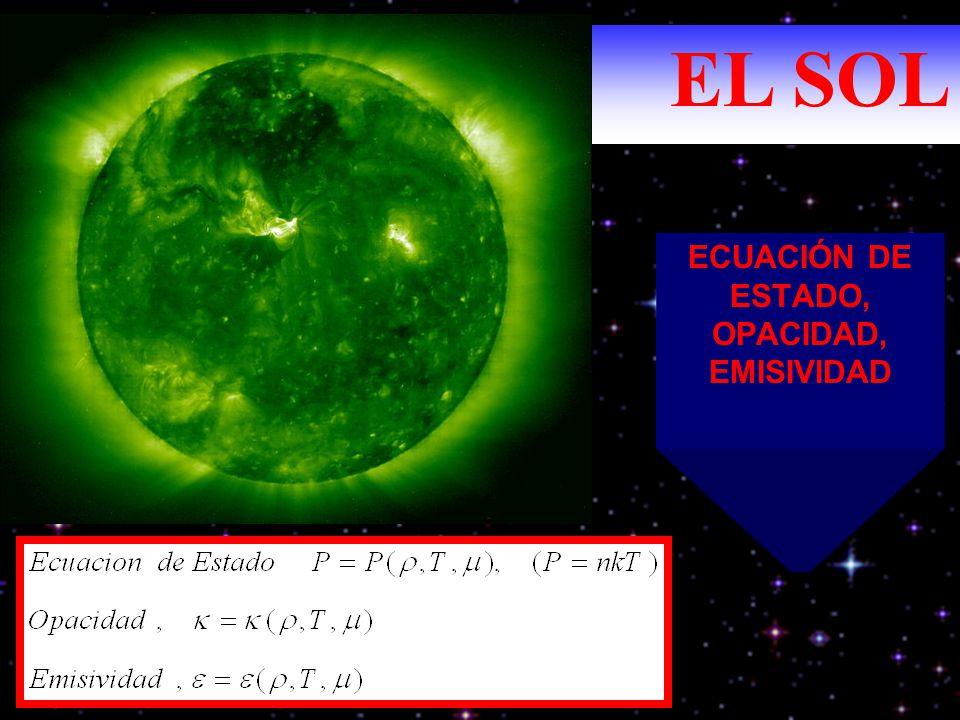 ECUACIÓN DE ESTADO, OPACIDAD, EMISIVIDAD