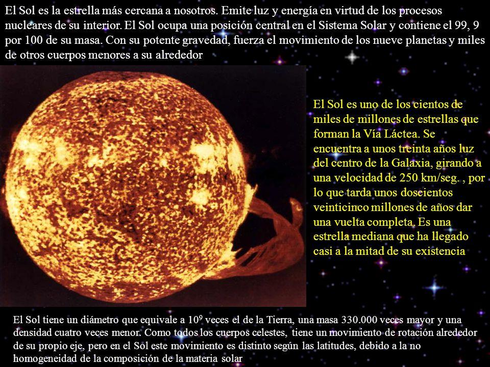El Sol es la estrella más cercana a nosotros
