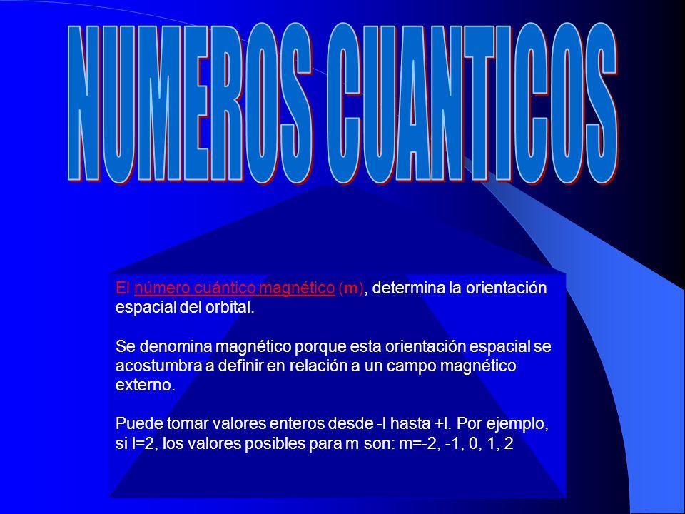 NUMEROS CUANTICOS El número cuántico magnético (m), determina la orientación espacial del orbital.