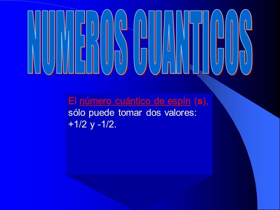 NUMEROS CUANTICOS El número cuántico de espín (s), sólo puede tomar dos valores: +1/2 y -1/2.