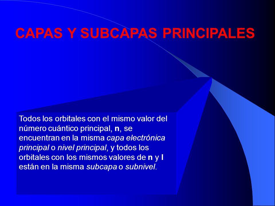 CAPAS Y SUBCAPAS PRINCIPALES