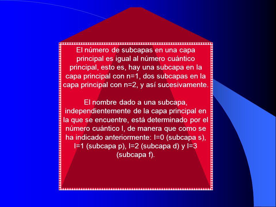 El número de subcapas en una capa principal es igual al número cuántico principal, esto es, hay una subcapa en la capa principal con n=1, dos subcapas en la capa principal con n=2, y así sucesivamente.