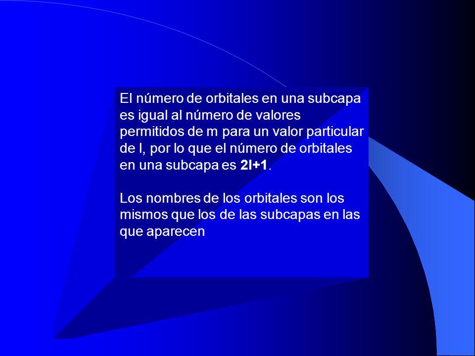 El número de orbitales en una subcapa es igual al número de valores permitidos de m para un valor particular de l, por lo que el número de orbitales en una subcapa es 2l+1.