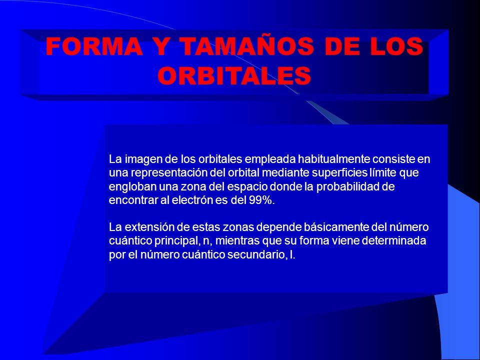FORMA Y TAMAÑOS DE LOS ORBITALES