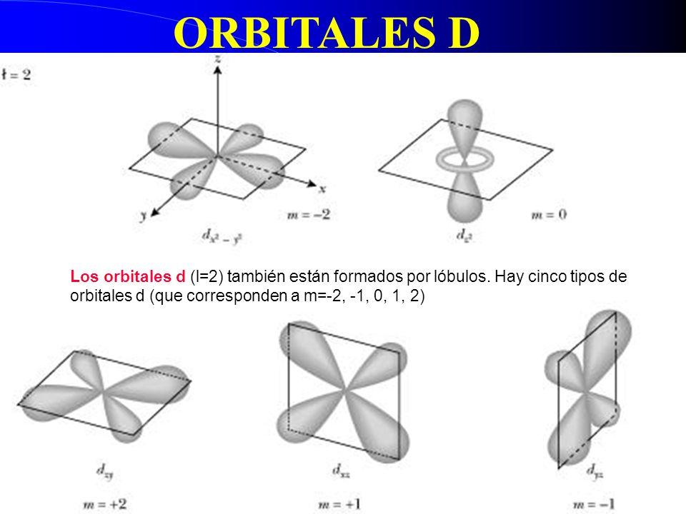 ORBITALES D Los orbitales d (l=2) también están formados por lóbulos.