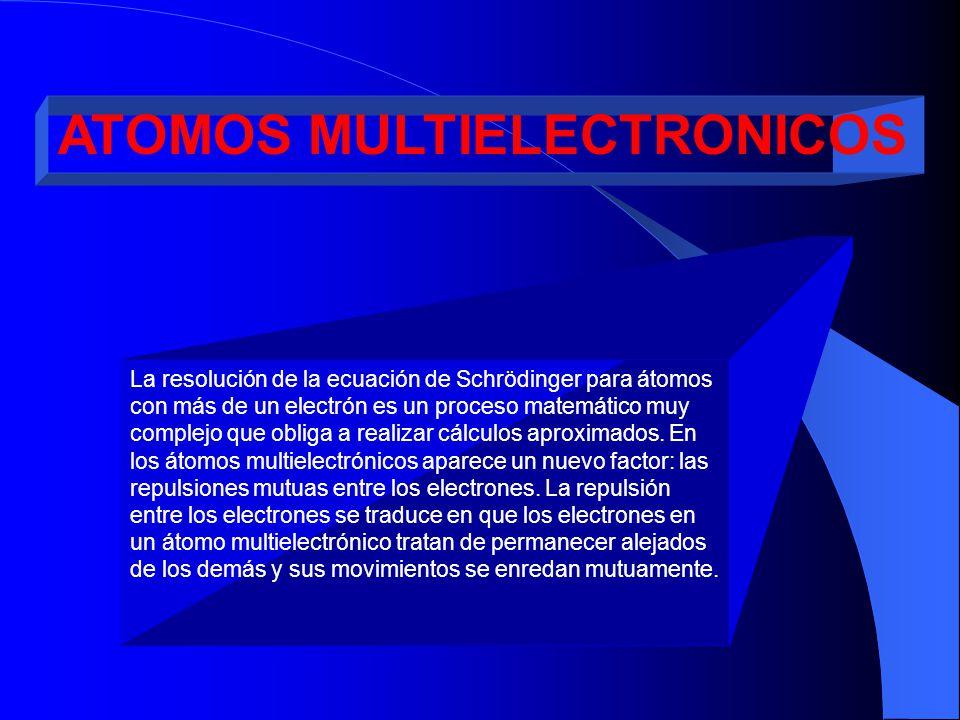 ATOMOS MULTIELECTRONICOS