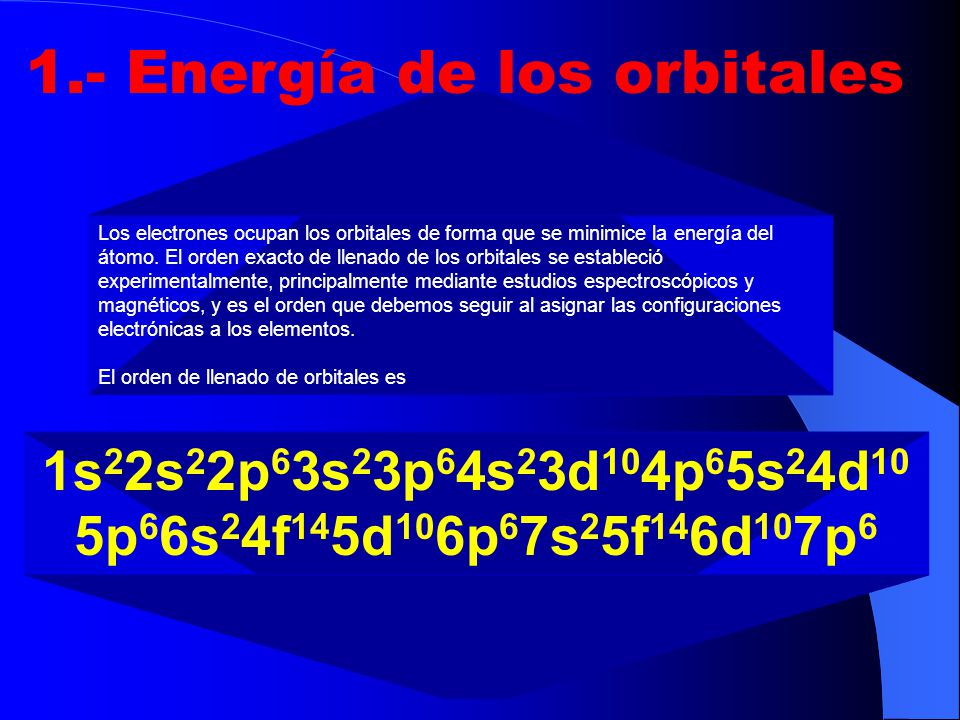 1.- Energía de los orbitales