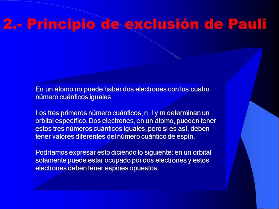 2.- Principio de exclusión de Pauli