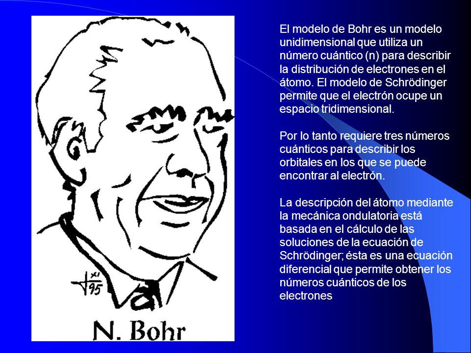 El modelo de Bohr es un modelo unidimensional que utiliza un número cuántico (n) para describir la distribución de electrones en el átomo. El modelo de Schrödinger permite que el electrón ocupe un espacio tridimensional.