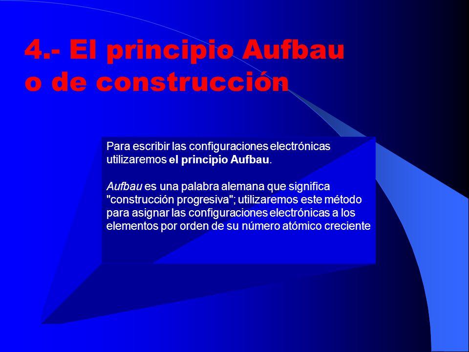 4.- El principio Aufbau o de construcción